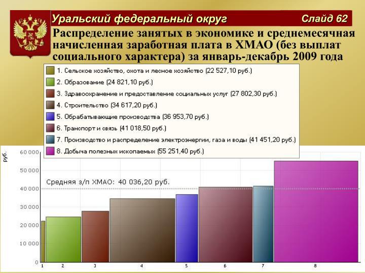 Распределение занятых в экономике и среднемесячная начисленная заработная плата в ХМАО (без выплат социального характера) за январь-декабрь 2009 года