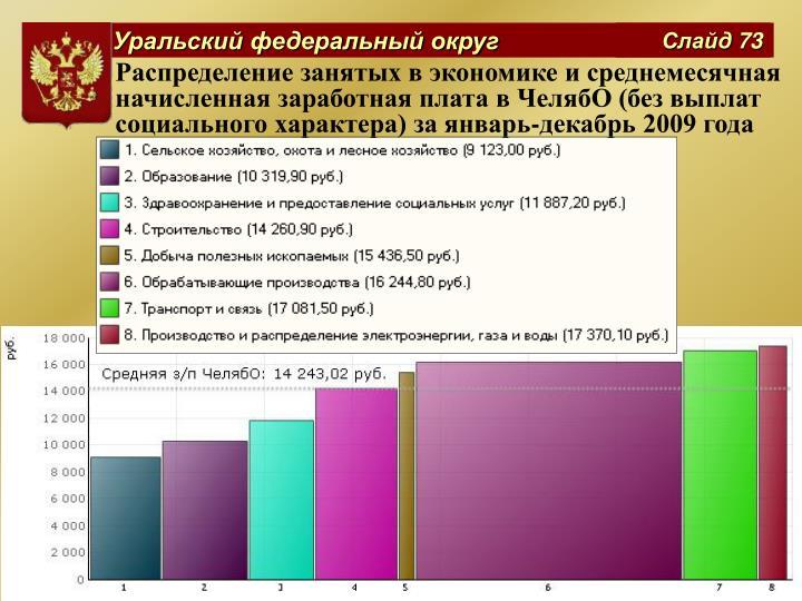 Распределение занятых в экономике и среднемесячная начисленная заработная плата в ЧелябО (без выплат социального характера) за январь-декабрь 2009 года