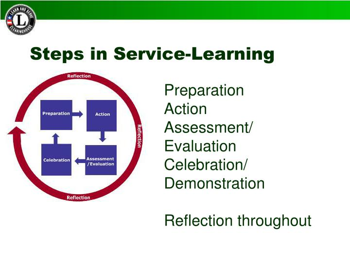 Steps in Service-Learning