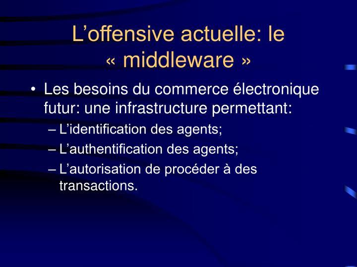 L'offensive actuelle: le «middleware»