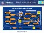 samgrid architecture