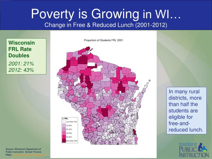 Poverty is Growing