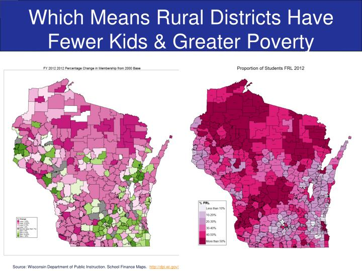 Which Means Rural Districts Have Fewer Kids &