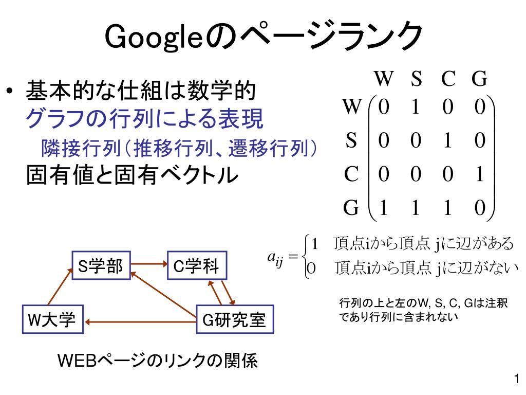 ppt google のページランク powerpoint presentation id 7103155