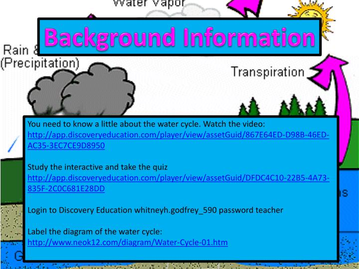 you need to know a little about the water cycle  watch the video:
