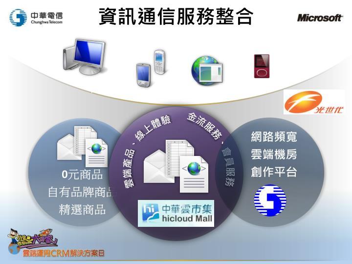 資訊通信服務整合