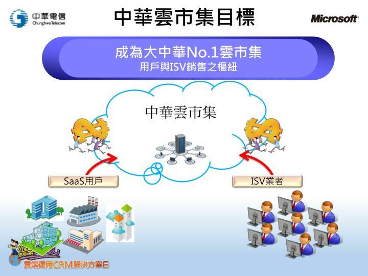 中華雲市集目標