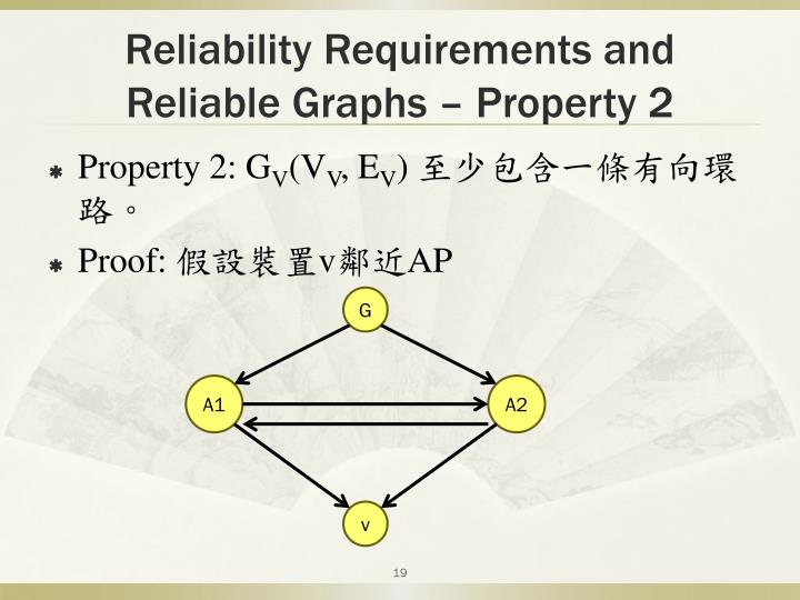 Reliability Requirements and Reliable Graphs – Property