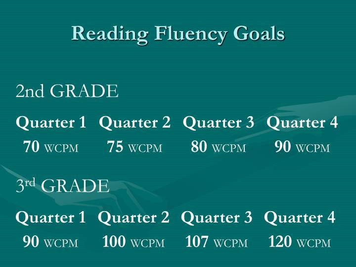 Reading Fluency Goals