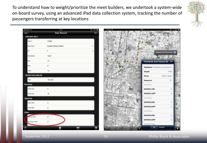 To understand how to weight/prioritize the meet builders, we undertook a system-wide on-board survey, using an advanced iPad data collection system, tracking the number of passengers transferring at key locations