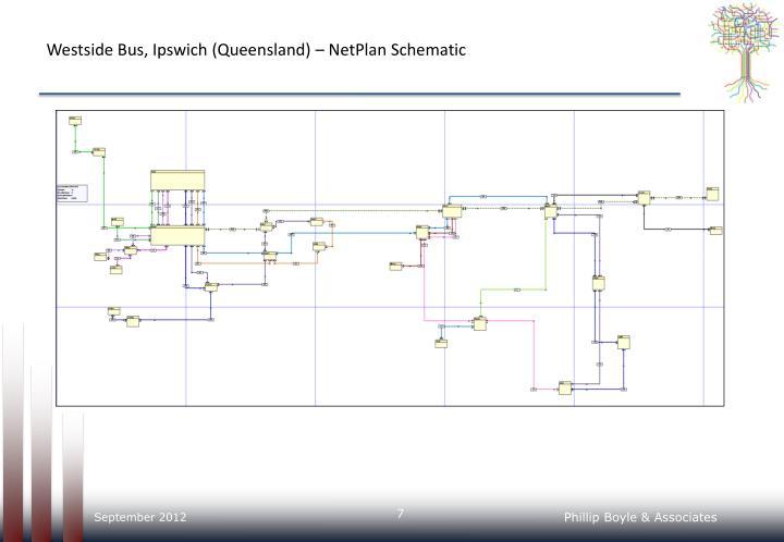 Westside Bus, Ipswich (Queensland) – NetPlan Schematic