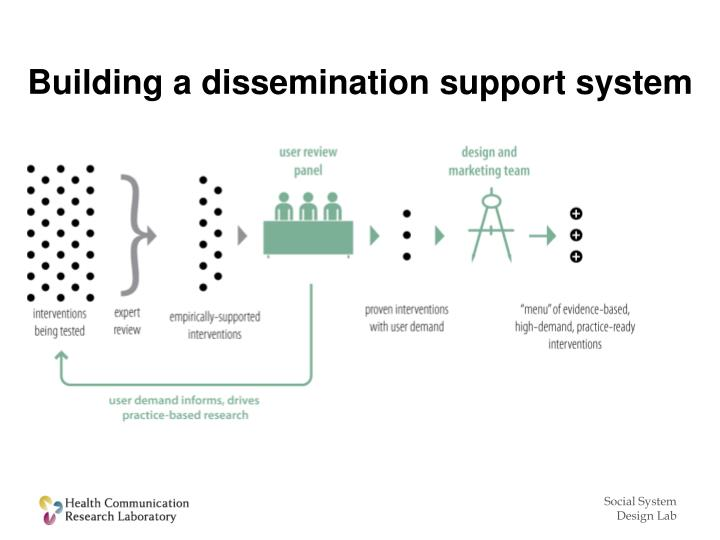 Building a dissemination support system