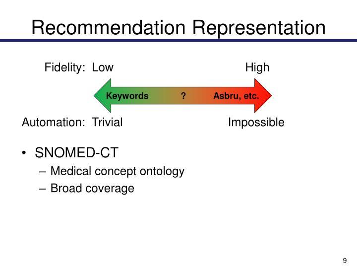 Recommendation Representation