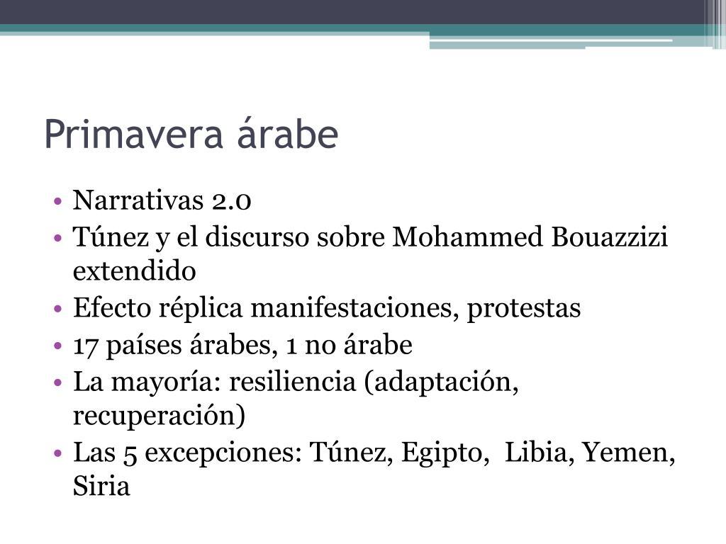 Resumen de la primavera árabe 2020 de la diabetes