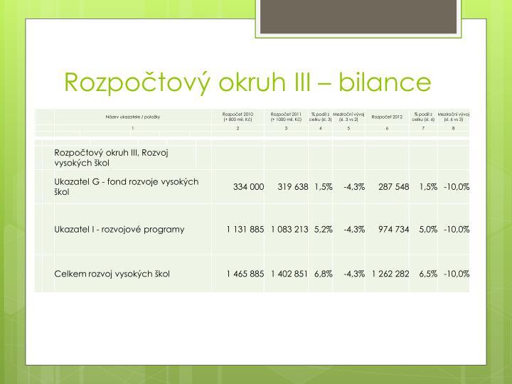 Rozpočtový okruh III – bilance
