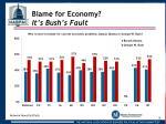 blame for economy it s bush s fault