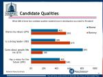 candidate qualities