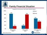 family financial situation