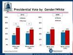 presidential vote by gender white