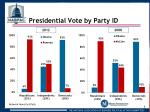 presidential vote by party id