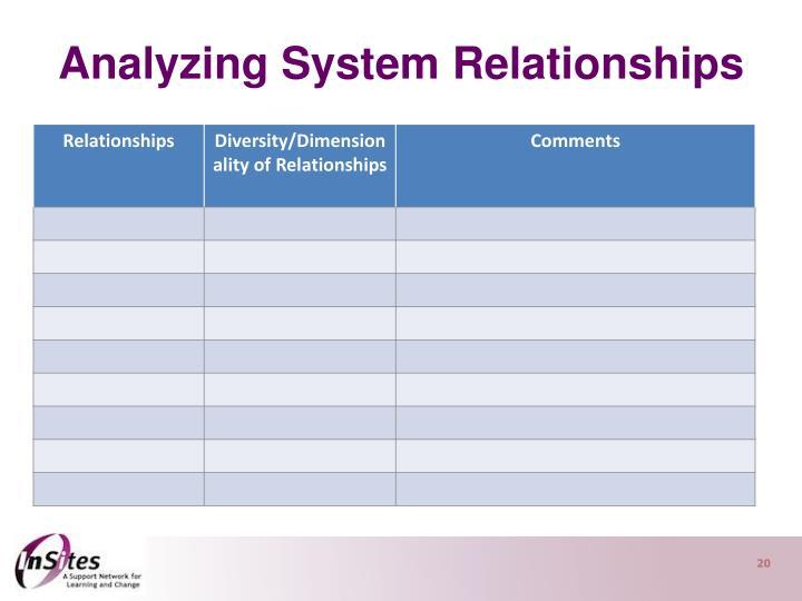 Analyzing System Relationships