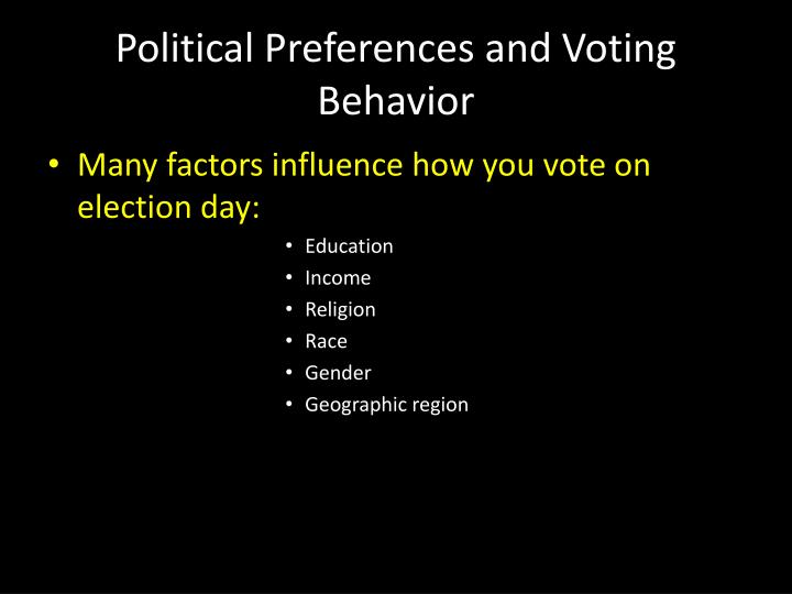 Political Preferences and Voting Behavior