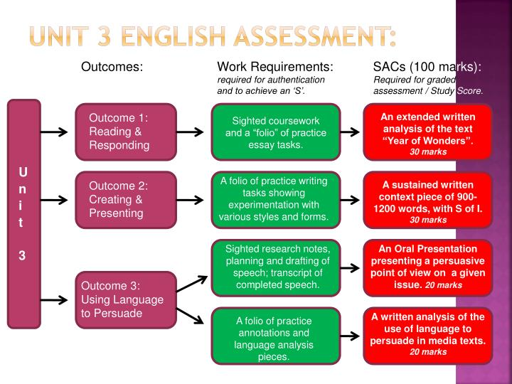 unit 4 assesment Grade 4 – unit 4 – post-assessment – teacher 3 1 fill in the table below about the passages supporting your reasoning with details from the.