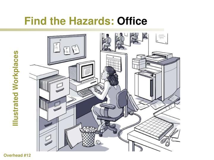 Find the Hazards: