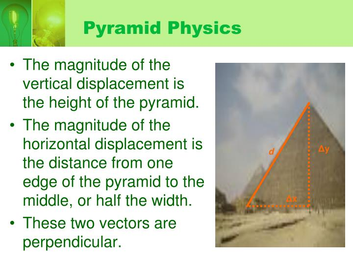 Pyramid Physics