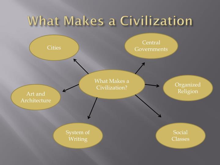What Makes a Civilization