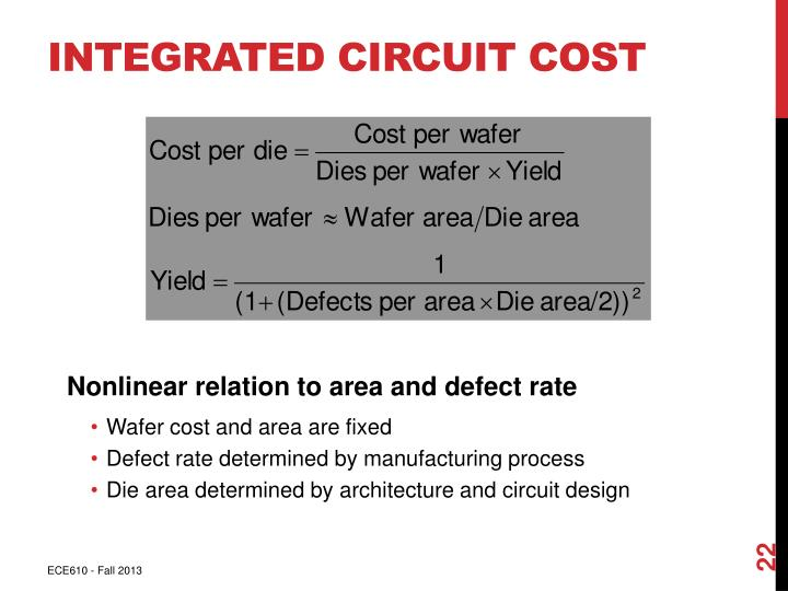 Integrated Circuit Cost