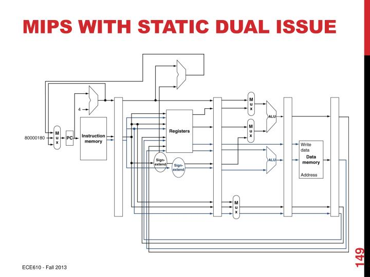MIPS with Static Dual Issue