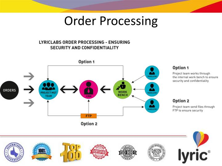 Order Processing