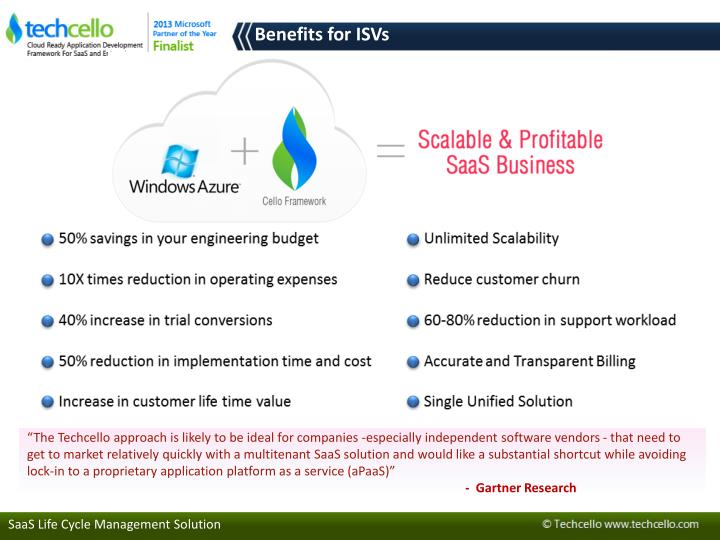 Benefits for ISVs