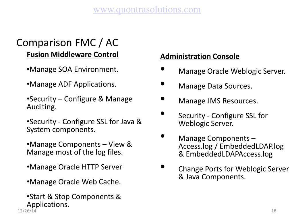 PPT - De-Mystifying Oracle Weblogic Server PowerPoint Presentation