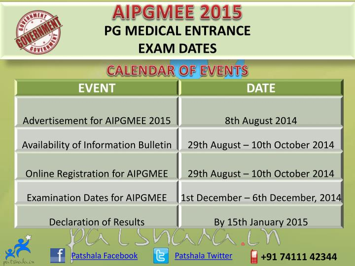 AIPGMEE 2015 RESULTS DOWNLOAD