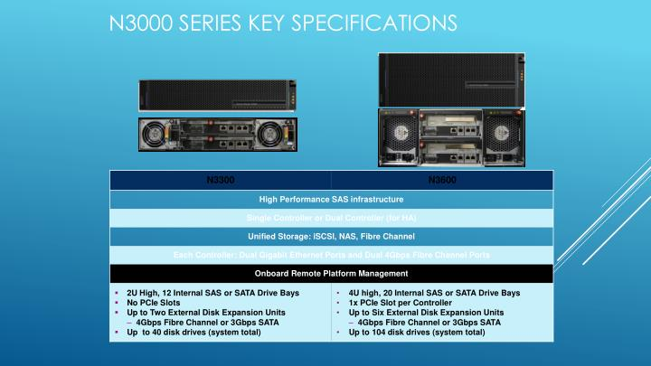 N3000 series Key Specifications