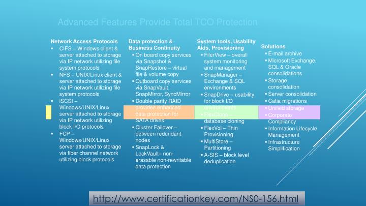 Advanced Features Provide Total TCO Protection