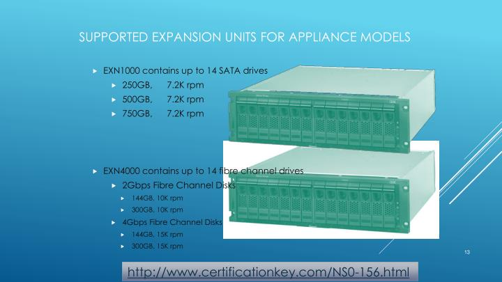 Supported Expansion Units for Appliance Models