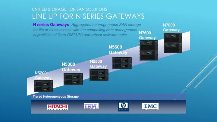 N series Gateways