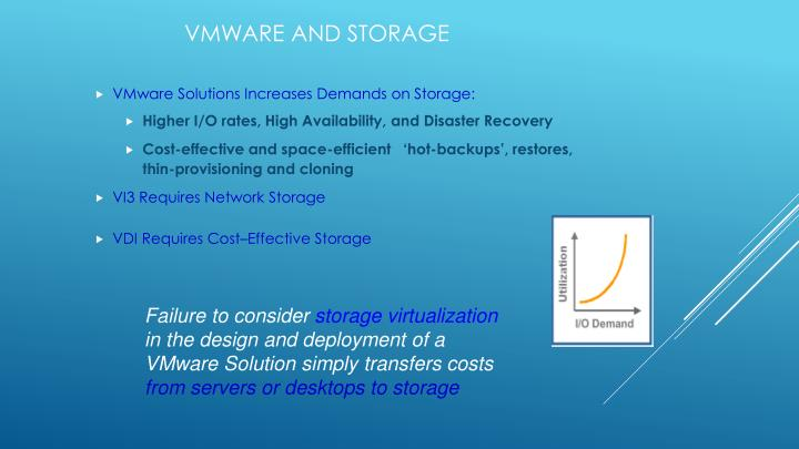 VMware Solutions Increases Demands on Storage: