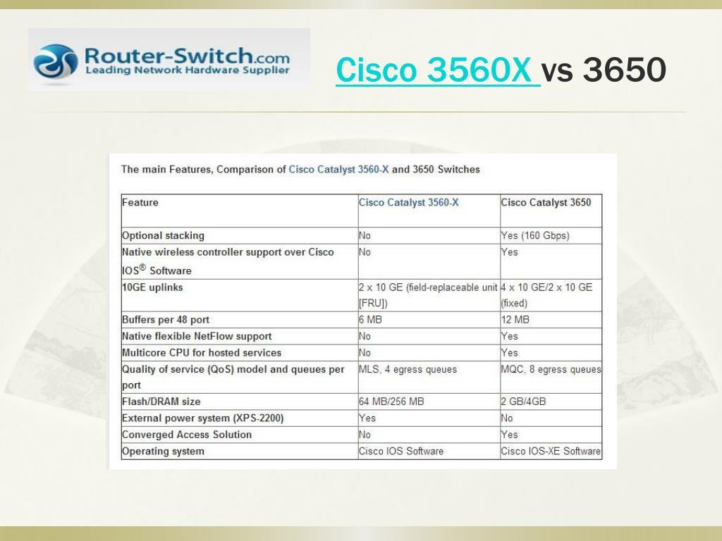 PPT - Wonderful Cisco Catalyst Layer 3 3650 Switch