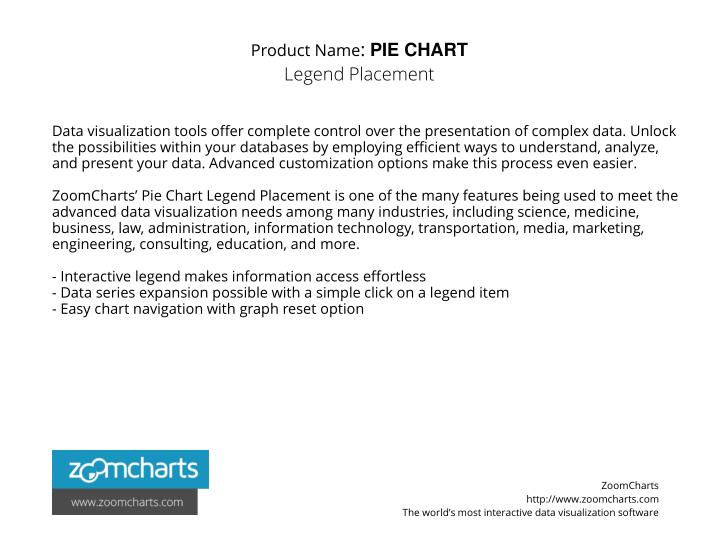 Product name pie chart legend placement1