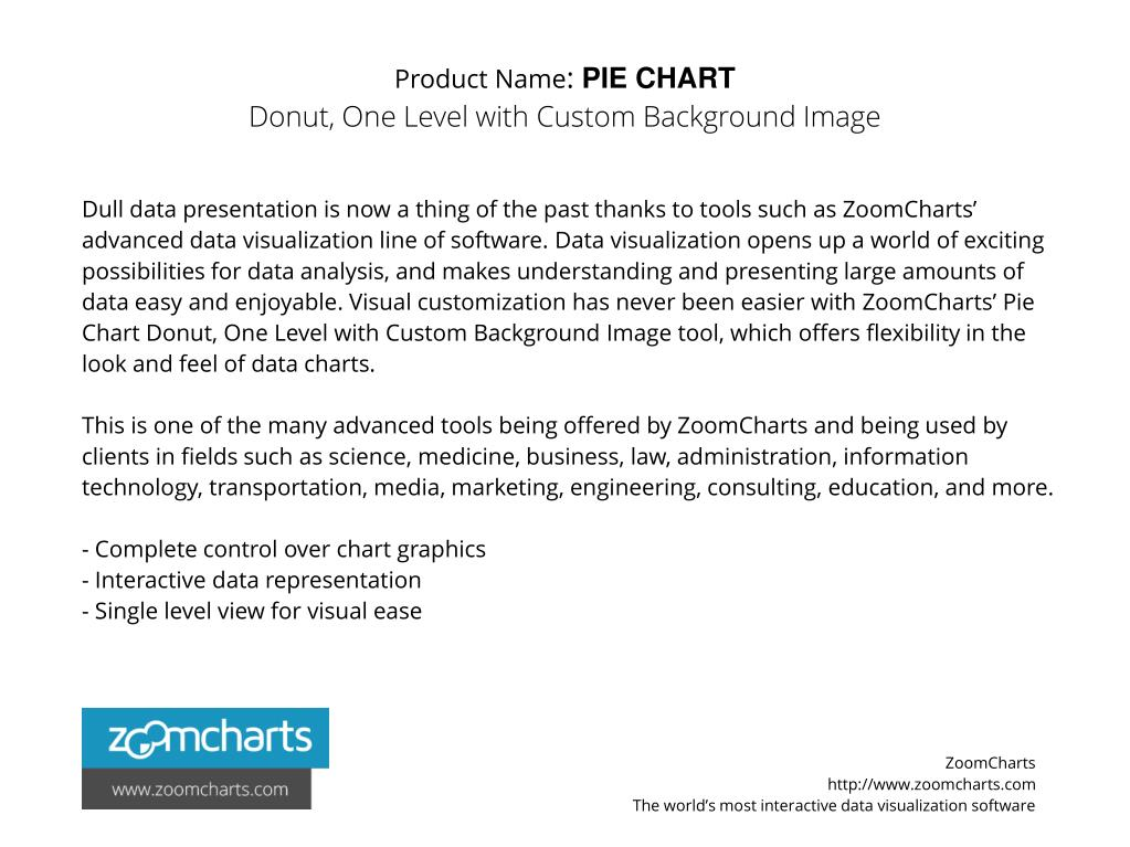 PPT - Pie Chart Donut One Level Custom Background Image for PC