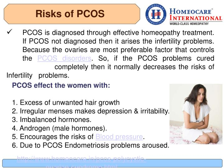 Risks of PCOS