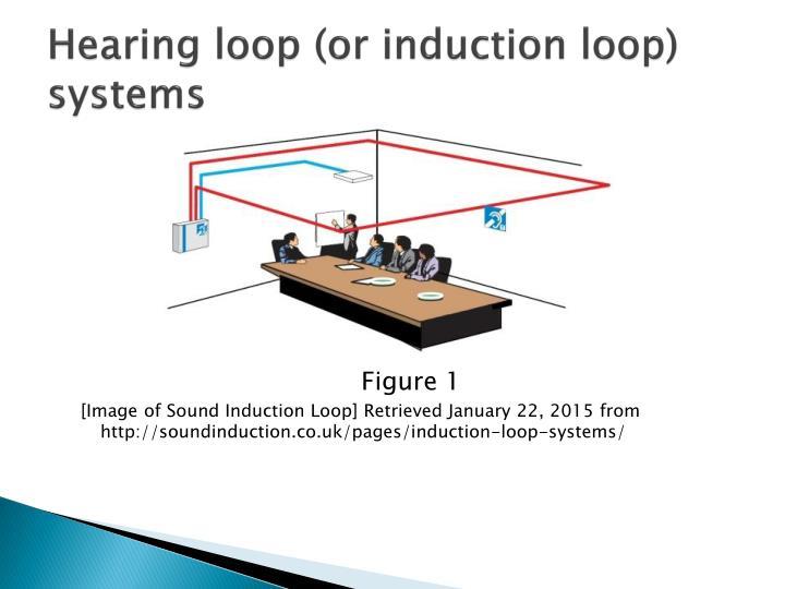 Hearing loop (or induction loop) systems