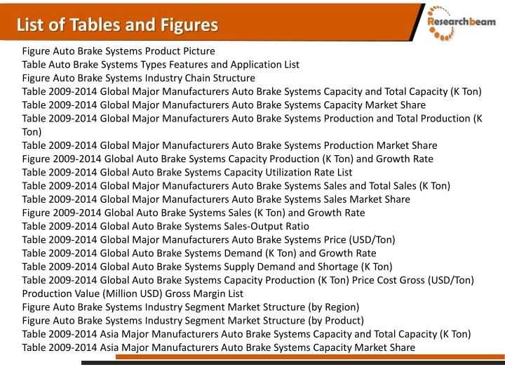 List of Tables and Figures