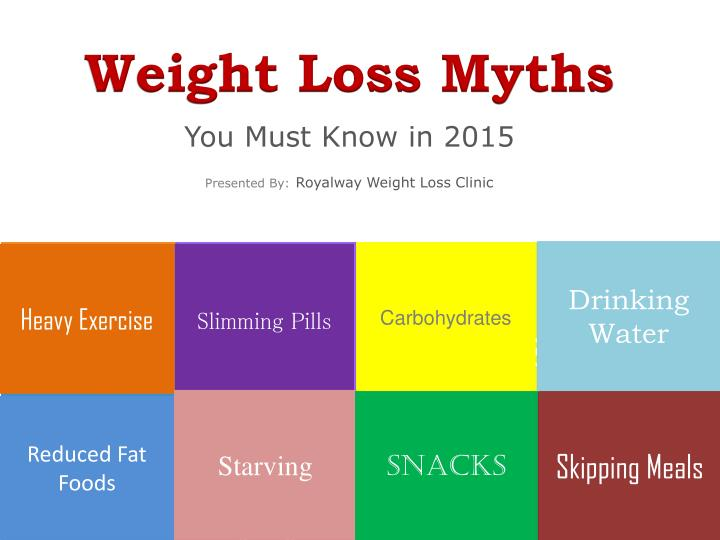 Weight loss charts templates