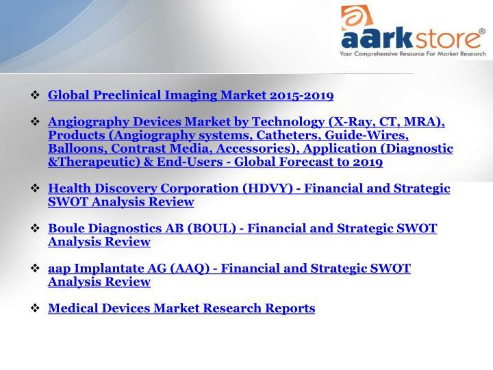 Global Preclinical Imaging Market